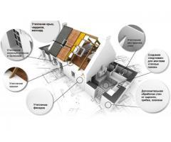 Покрытие теплоизоляционное «термосилат»