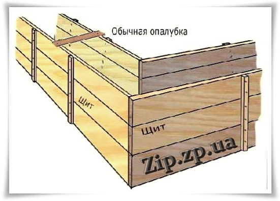 opalubka-derevyannaya