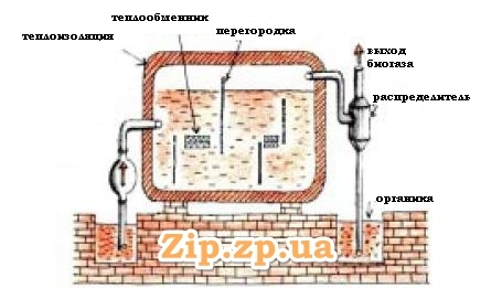 1-biogaz