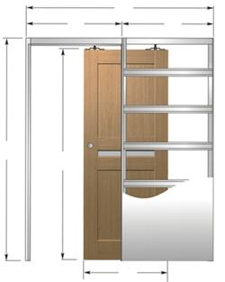 3razdvig-dveri